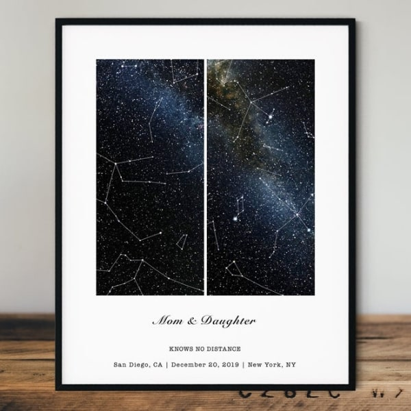 Personalized long distance mother daughter night sky print