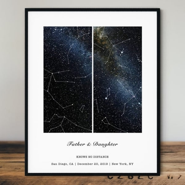 personalized father daughter gift night sky print